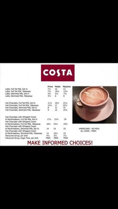 Costa Coffee Syns List part 1