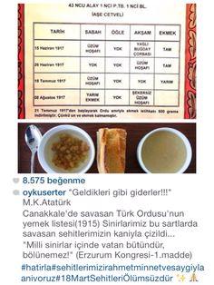 Çanakkale'de Savaşan Türk ordusunun yemek listesi (1915) @oykuserter #çanakkalesavaşı #çanakkalezaferi #18mart