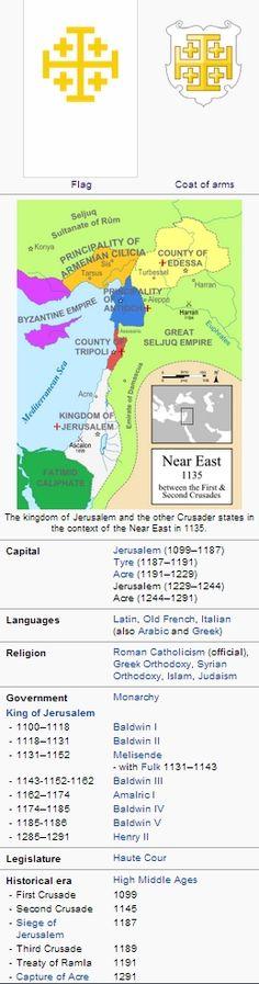 source: http://en.wikipedia.org/wiki/Kingdom_of_Jerusalem