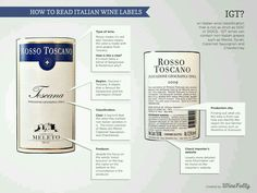 Italian wine labels