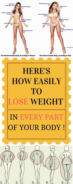 Use Fat Burning Workout Routines to Boost Your Health – Weight Disposal Health Tips, Health And Wellness, Health Fitness, Fitness Tips, Fitness Motivation, Massage, Most Effective Diet, Easy Diet Plan, Before Wedding