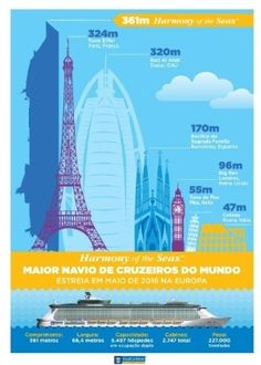 Harmony of the Seas - Maior navio de cruzeiro do mundo irá superar a altura da torre Eiffel