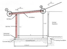 Patio Cover Plans