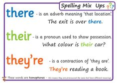 Teacher's Pet Displays » Spelling Mix Up Posters » FREE downloadable EYFS, KS1, KS2 classroom display and teaching aid resources » A Sparklebox alternative