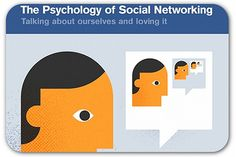 The Psychology of Social Networking Consumer Marketing, Marketing Tactics, Content Marketing, Stem Science, Social Science, Media Psychology, Types Of Social Media, Marketing Techniques, Web Design Trends