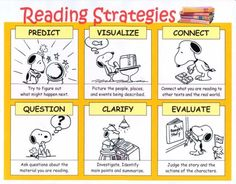 Snoopy reading strategies. Cute!