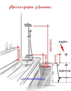Correctly placing the elements the bathroom has is the most important step of the bathroom arrangement. Learn how to correctly place your elements now. Bathroom Plans, Bathroom Plumbing, Bathroom Layout, Bathroom Interior, Small Bathroom, Interior Design Tips, Interior Design Living Room, Bathroom Dimensions, Toilet Design