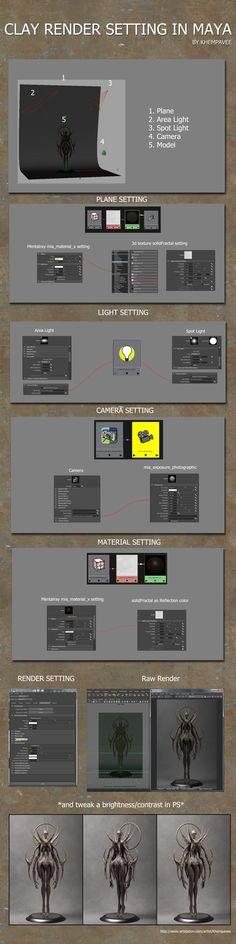 My Clay render setting [MAYA Mentalray] by Khempavee