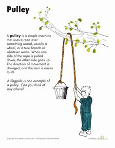 Did you know that an elevator is actually one of the six simple machines? Help your child understand how the pulley works.