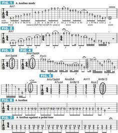 upstroke and downstroke guitar tab symbols guitar lessons theory and playing tips guitar. Black Bedroom Furniture Sets. Home Design Ideas