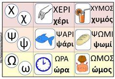 Δραστηριότητες, παιδαγωγικό και εποπτικό υλικό για το Νηπιαγωγείο: Κάρτες πρώτης ανάγνωσης και γραφής (με δισύλλαβες λέξεις) για τη γωνιά γραφής Greek Language, Greek Alphabet, Activities For Kids, Learning, Blog, Homeschooling, Omega, Greek, Children Activities