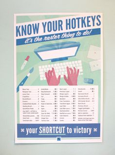 Adobe Photoshop Mac Keyboard Shortcuts Know by brigetteidesigns