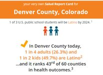Salud America! has just released the new #SaludReport Card to help #Latinos understand more about the health and needs of their local community. The #ReportCard is a great tool to prompt communities to act and to improve access to healthy food as well as access to rec centers in order to achieve equity for all.