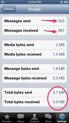 Data Usage Abroad