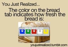 The color on the bread tab indicates how fresh the bread is :blue -Monday, green -Tuesday, red -Thursday, white -Friday ,yellow -Saturday