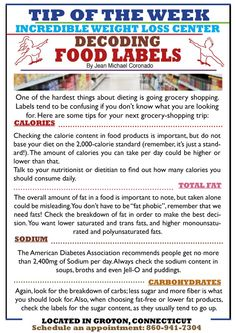 Decoding Food Labels