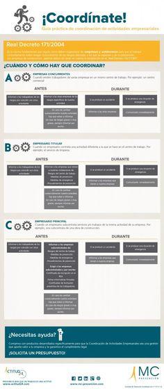 Guía práctica de la Coordinación de Actividades Empresariales. #PRL #Actitud24 #infografia