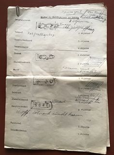 En veileder i etterretning mot tyskerne for Milorg verdenskrig) Personalized Items