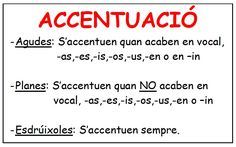 Catio, Valencia, Teacher, Learning, Angles, School, Catalan Language, Primary Classroom, Speech Language Therapy
