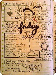 "Scrapbook - layout is good SMASH book idea art journal with ""see-thru"" heart Scrapbook Sketch Wreck This Journal, Journal Prompts, Journal Pages, Art Journals, Daily Journal, Bullet Journals, Smash Book, Filofax, Doodles"