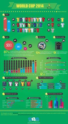 Infographie FOOT V4