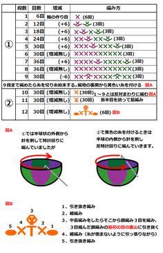 キングスライムのあみぐるみ 編み図:Photo_5