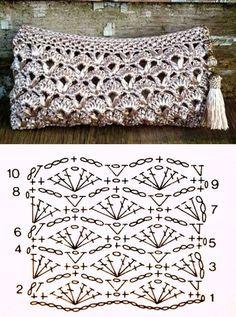 Stitch pattern chart only Hexagon Crochet Pattern, Crochet Clutch Pattern, Crochet Motifs, Crochet Diagram, Crochet Chart, Crochet Stitches Patterns, Crochet Beach Bags, Crochet Tote, Crochet Wallet