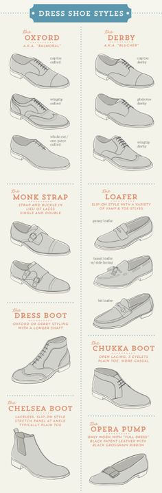 Shoe Charts Every Guy Needs To Bookmark Get to know the basic dress shoe styles.Get to know the basic dress shoe styles. Shoe Chart, How To Have Style, Fashion Infographic, Fashion Casual, Fall Fashion, Fashion Menswear, Mens Fashion Shoes, Fashion Goth, Style Fashion