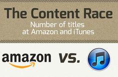 ebooks content race between Amazon and Apple