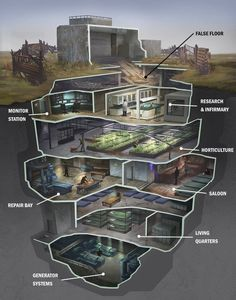 43000 Units Sold…And No returns Or Refunds EVER => This Survival Prepping Bunker For emergency survival tips looks completely brilliant, have to remember this next time I have a little cash in the bank. Camping Survival, Survival Tips, Survival Skills, Camping Tips, Bushcraft Camping, Outdoor Camping, Camping Uk, Wilderness Survival, Camping Packing