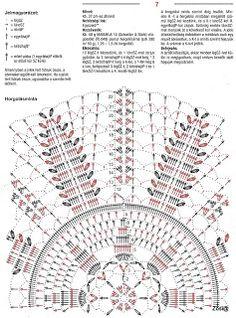 Kira scheme crochet: Scheme crochet no. Irish Crochet Patterns, Crochet Doily Diagram, Doily Patterns, Crochet Chart, Thread Crochet, Filet Crochet, Crochet Motif, Crochet Stitches, Crochet Dollies