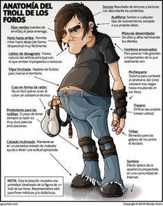 Anatomía de un troll. Os va a gustar sobre todo a los Community Managers ;-)