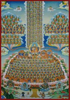 Lineage Tree of Tsong Khapa