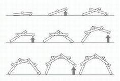 Resultado de imagen de puente leonardo da vinci