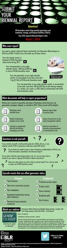 Need help with Biennial Reports? Check out this infographic