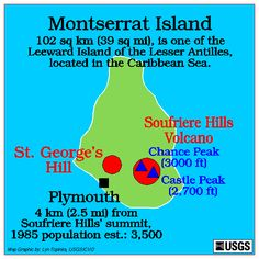 Plymouth Montserrat moreover MontserratNationalTrust in addition 382172718351615475 also Forum as well 397. on plymouth montserrat before volcano