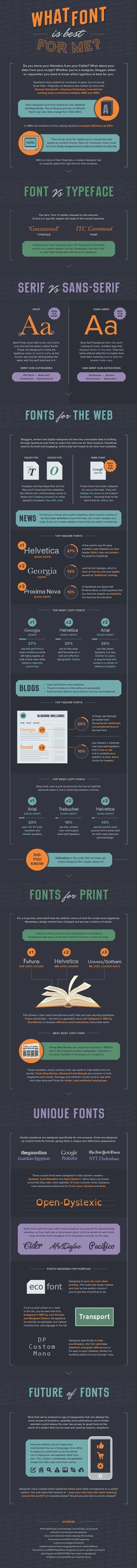 Educational infographic & Data Fonts Matter: Which Fonts Look Best On Web, On Print And For Dyslexic Readers. Image Description Fonts Matter: Which Web Design, Graphic Design Tips, Type Design, Blog Design, Design Elements, Typographie Fonts, Illustrator, Information Graphics, Photoshop