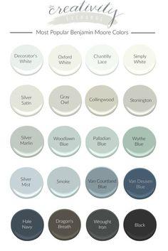 Most Popular Benjamin Moore Paint Colors #familyroomdesignpaintcolours