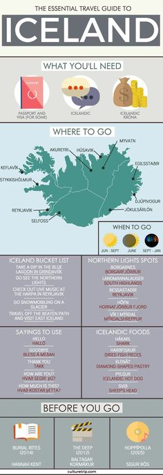 The Best Travel, Food and Culture Guide for Iceland - The Top Things To See and Do