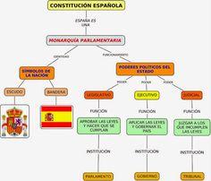 130 Ideas De Dia De La Constitución Día De La Constitución Constitucion Constitucion Para Niños
