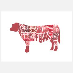 vintage+beef+posters   Types of Beef 24x18 red, foodie, lucylovesthis