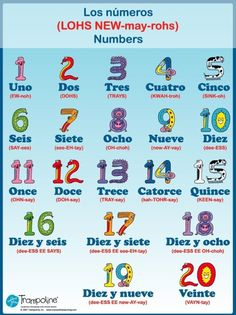 I can say the numbers 1-20 in Spanish.