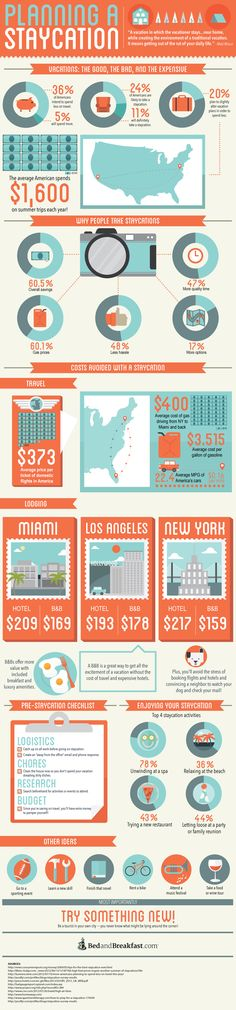 HomeAway: Staycation Planning Guide (INFOGRAPHIC)