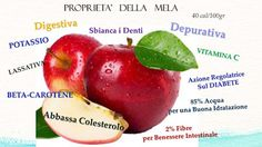 Nutrizione Sana Cosenza: SCOPRIAMO LE PROPRIETA' DELLE MELE