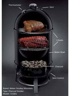 Want a new Smoker? Check out the Weber smokey mountain charcoal smoker 721001!