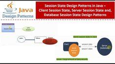 Design Patterns In Java, Pattern Design, Java Tutorial, The Creator, Coding, Blog, Blogging, Programming