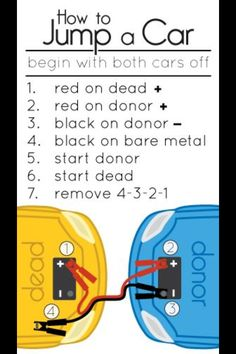 How to jump start a car - print on card stock, laminate, place in each car. Make wallet size and take with you! Great for new drivers with a set of cables.