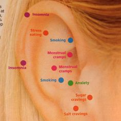 ear acupressure points | Acupressure points on your ear. From Woman's ... | DIY..Health and Be ...