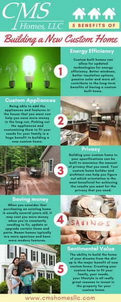 Unsure of the benefits of building a new home? Here are some useful tips!