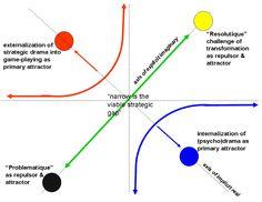 games people play the basic handbook of transactional analysis